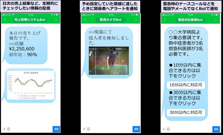 通知系Bot活用イメージ